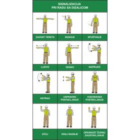 Signalizacija pri radu sa dizalicom