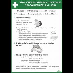 Prva pomoć za oštećenja uzrokovana djelovanjem kiselina i lužina